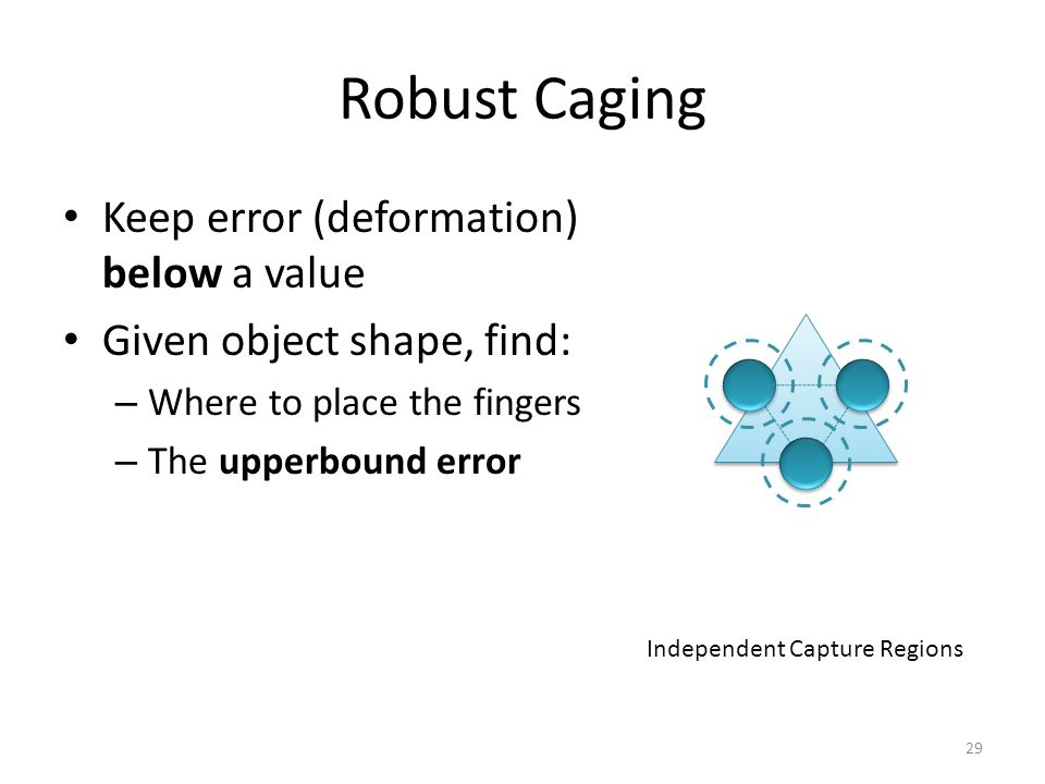 Robust Caging Independent Capture Regions 29 Keep error (deformation) below a value Given object shape, find: – Where to place the fingers – The upper