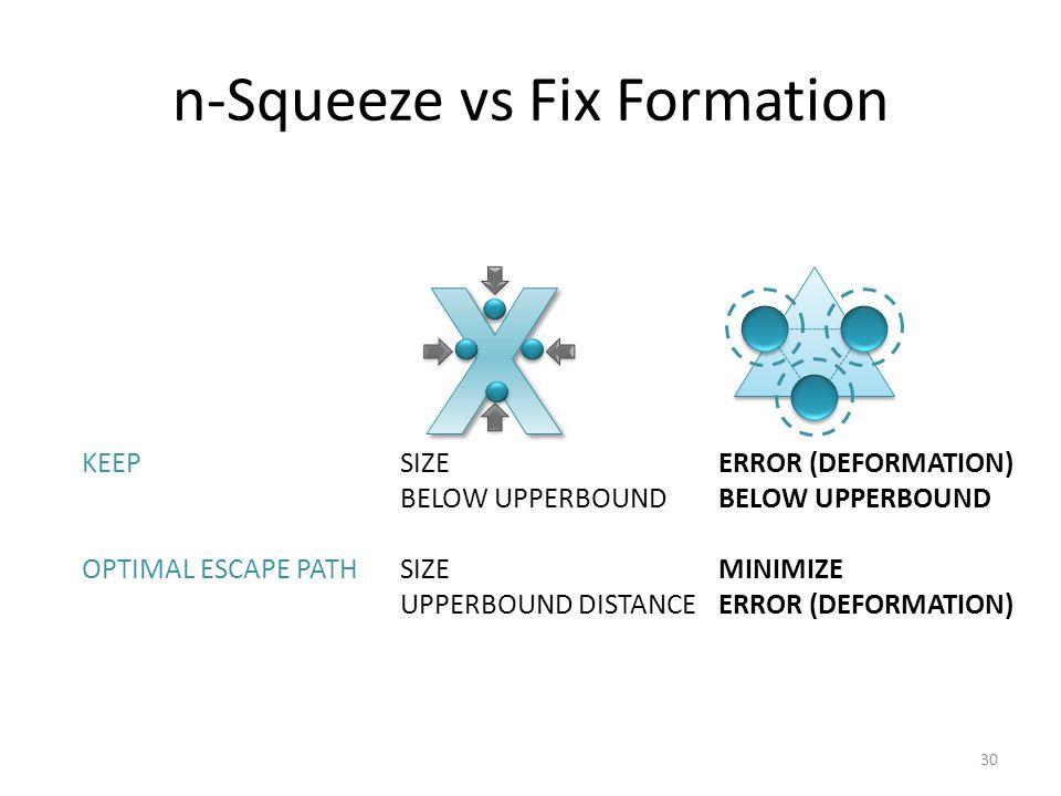 n-Squeeze vs Fix Formation KEEP SIZEERROR (DEFORMATION) BELOW UPPERBOUNDBELOW UPPERBOUND OPTIMAL ESCAPE PATHSIZEMINIMIZE UPPERBOUND DISTANCEERROR (DEFORMATION) 30