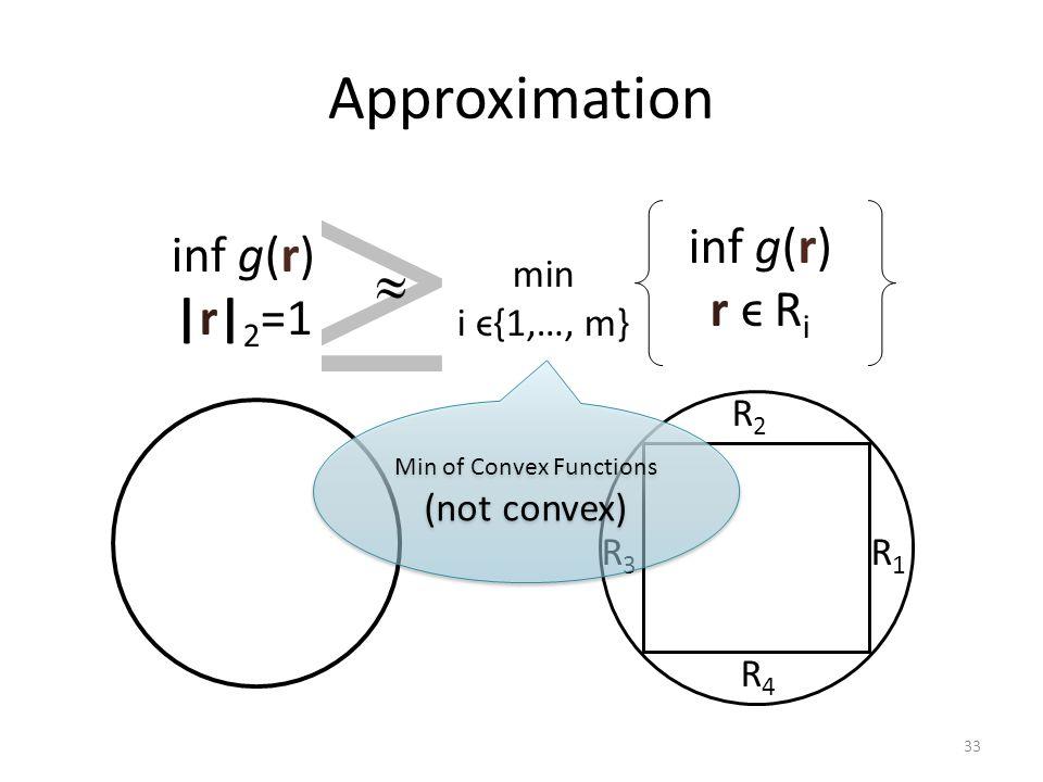  Approximation inf g(r) |r| 2 =1  inf g(r) r ϵ R i min i ϵ{1,…, m} R1R1 R2R2 R3R3 R4R4 Min of Convex Functions (not convex) 33