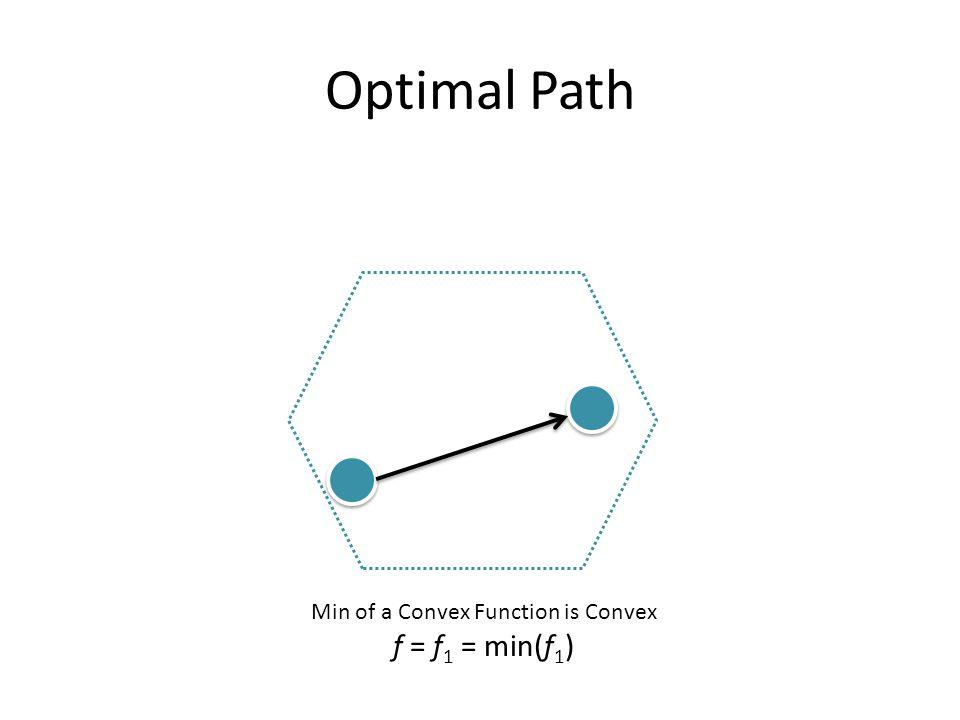 Optimal Path Min of a Convex Function is Convex f = f 1 = min(f 1 )
