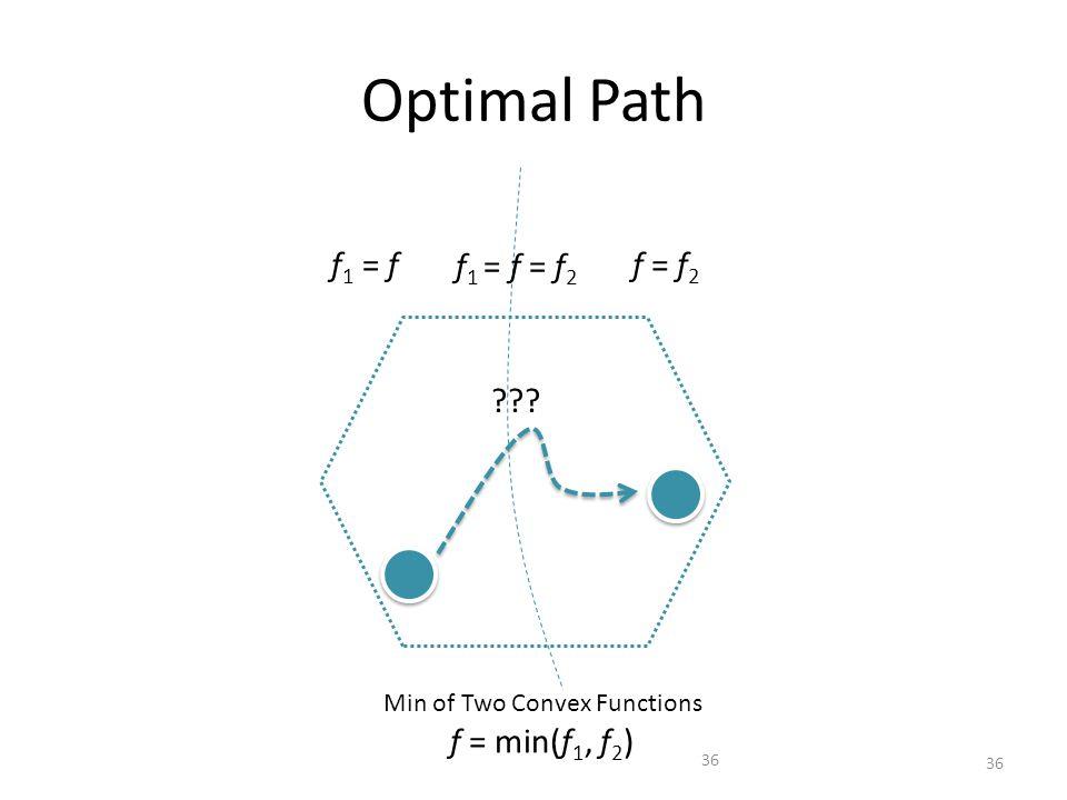 Optimal Path 36 Min of Two Convex Functions f = min(f 1, f 2 ) f 1 = ff = f 2 f 1 = f = f 2 36 ???