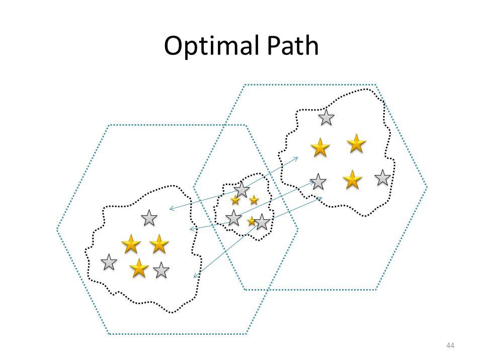 Optimal Path 44