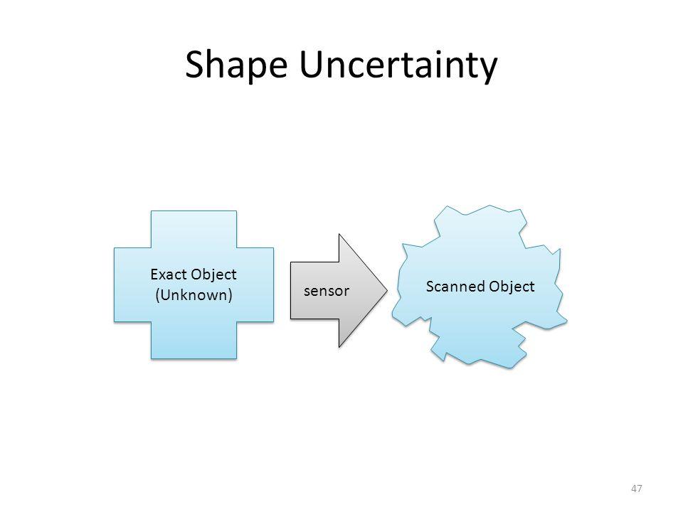 Shape Uncertainty Exact Object (Unknown) Scanned Object sensor 47