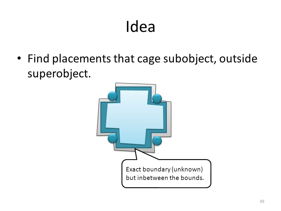 Exact Object (Unknown) Idea Exact boundary (unknown) but inbetween the bounds. Find placements that cage subobject, outside superobject. 49