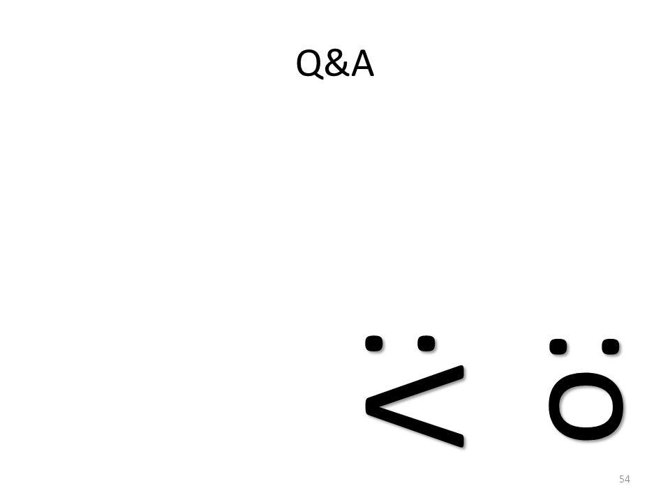 Q&A :V :o 54