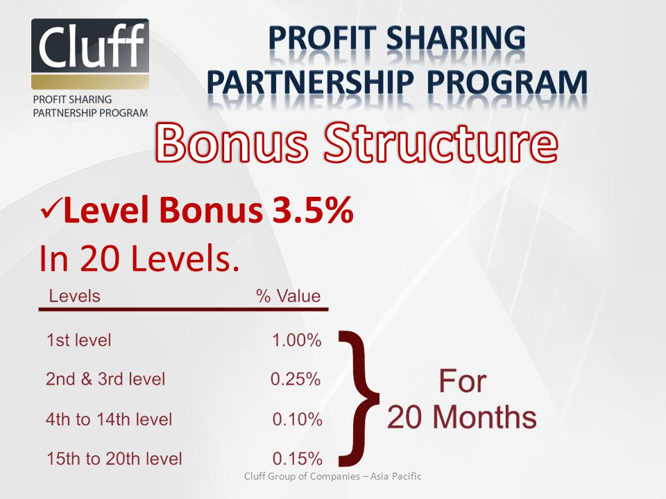 Level Bonus 3.5% In 20 Levels. Cluff Group of Companies – Asia Pacific