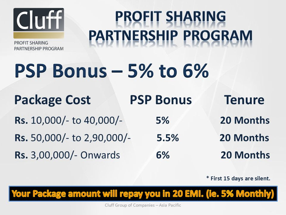 Package Cost PSP Bonus Tenure Rs. 10,000/- to 40,000/- 5% 20 Months Rs.