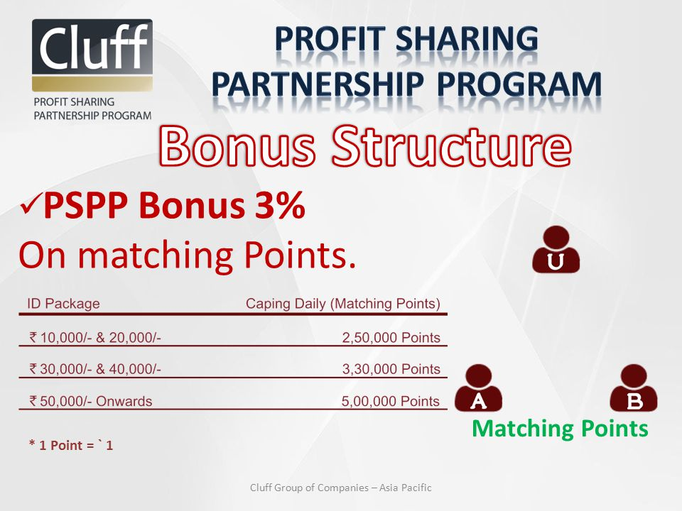 PSPP Bonus 3% On matching Points.