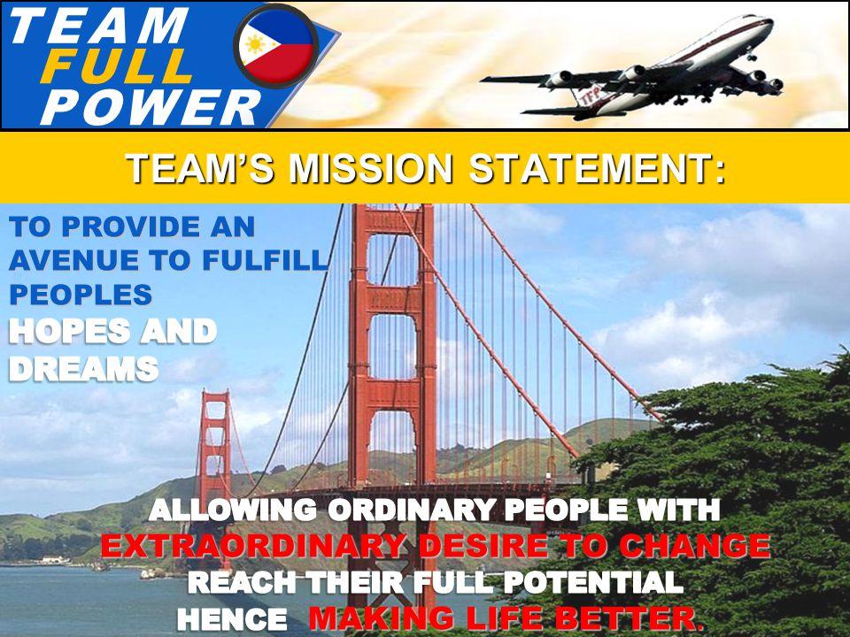 T.E.A.MT.E.A.M F.U.L.LF.U.L.L P.O.W.E.RP.O.W.E.R TEAM'S MISSION STATEMENT: