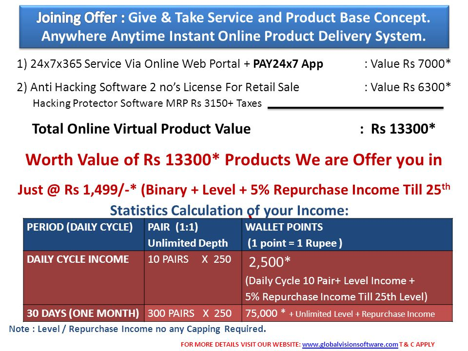 1) 24x7x365 Service Via Online Web Portal + PAY24x7 App : Value Rs 7000* 2) Anti Hacking Software 2 no's License For Retail Sale : Value Rs 6300* Total Online Virtual Product Value : Rs 13300* Worth Value of Rs 13300* Products We are Offer you in Just @ Rs 1,499/-* (Binary + Level + 5% Repurchase Income Till 25 th Level ) Statistics Calculation of your Income: PERIOD (DAILY CYCLE) PAIR (1:1) Unlimited Depth WALLET POINTS (1 point = 1 Rupee ) DAILY CYCLE INCOME10 PAIRS X 250 2,500* (Daily Cycle 10 Pair+ Level Income + 5% Repurchase Income Till 25th Level) 30 DAYS (ONE MONTH)300 PAIRS X 25075,000 * + Unlimited Level + Repurchase Income FOR MORE DETAILS VISIT OUR WEBSITE: www.globalvisionsoftware.com T & C APPLYwww.globalvisionsoftware.com Hacking Protector Software MRP Rs 3150+ Taxes Note : Level / Repurchase Income no any Capping Required.