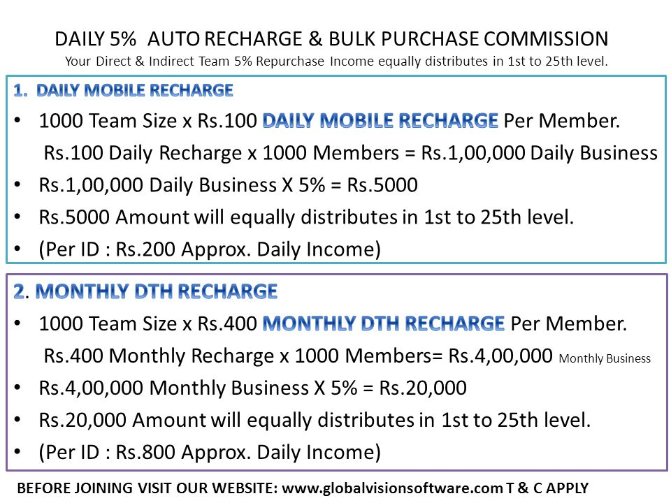 DAILY 5% AUTO RECHARGE & BULK PURCHASE COMMISSION Your Direct & Indirect Team 5% Repurchase Income equally distributes in 1st to 25th level.