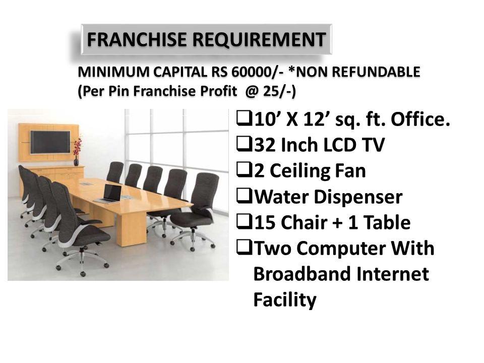 MINIMUM CAPITAL RS 60000/- *NON REFUNDABLE (Per Pin Franchise Profit @ 25/-)