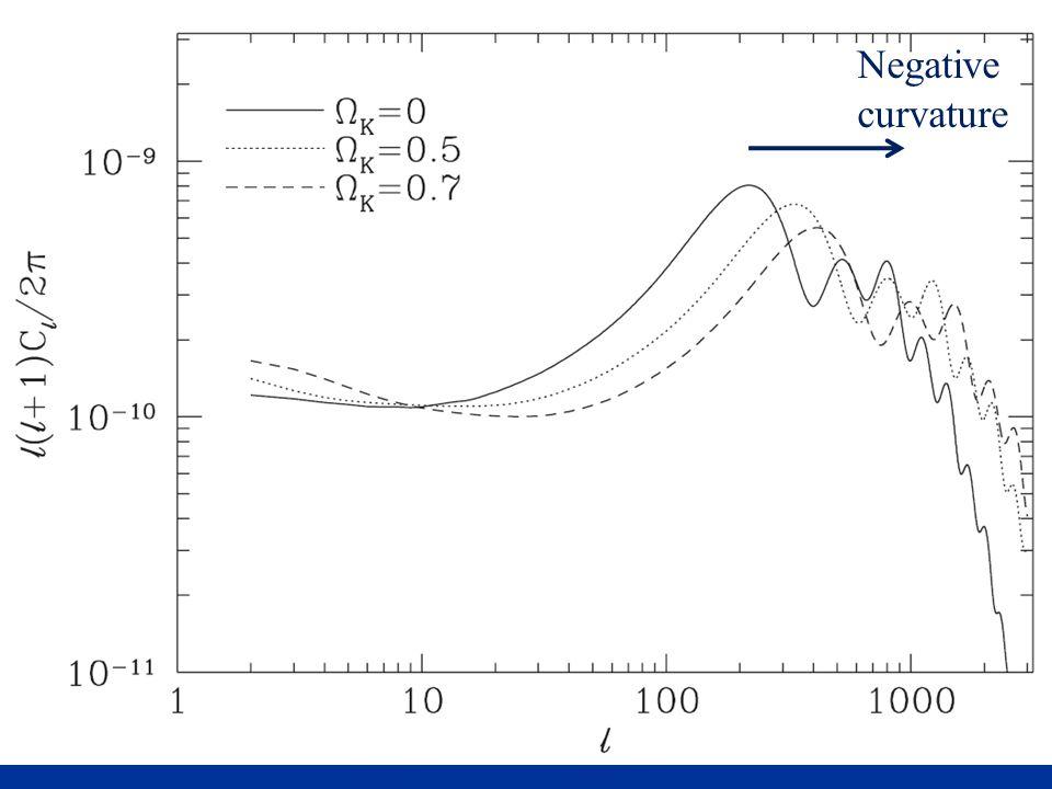Negative curvature