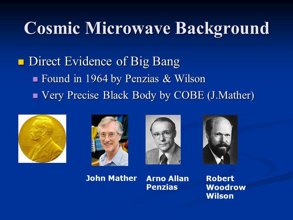 Cosmic Microwave Background Direct Evidence of Big Bang Direct Evidence of Big Bang Found in 1964 by Penzias & Wilson Found in 1964 by Penzias & Wilson Very Precise Black Body by COBE (J.Mather) Very Precise Black Body by COBE (J.Mather) John MatherArno Allan Penzias Robert Woodrow Wilson