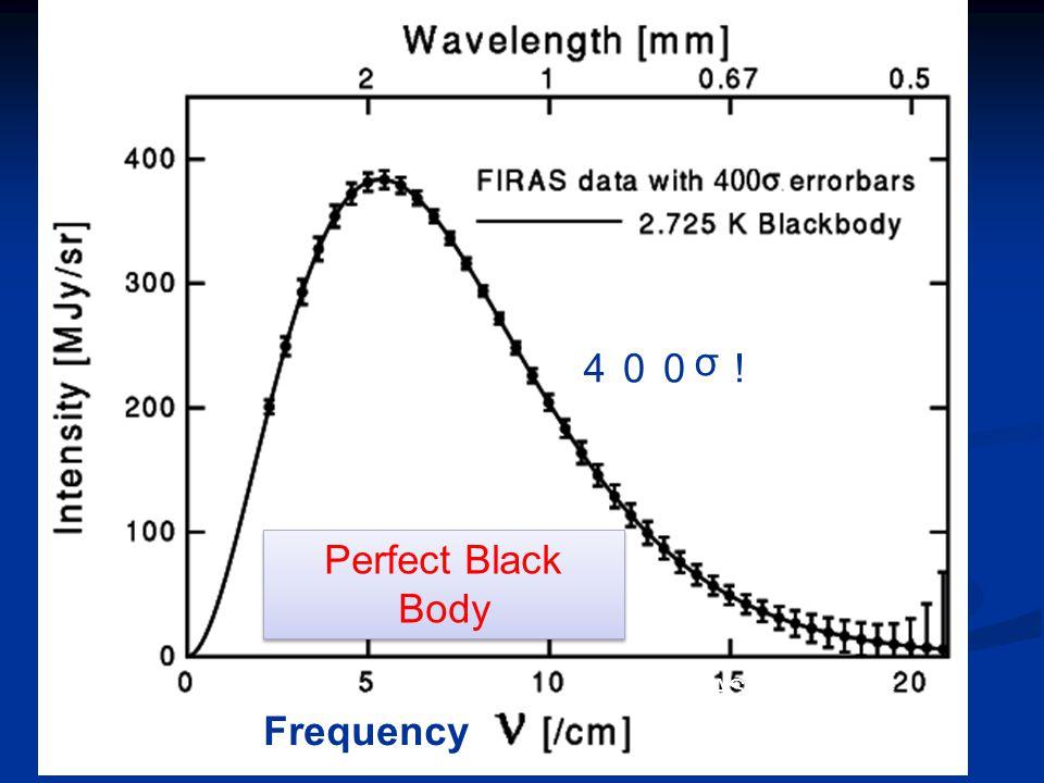 Frequency 400 σ ! Perfect Black Body NASA/GSFC 提供
