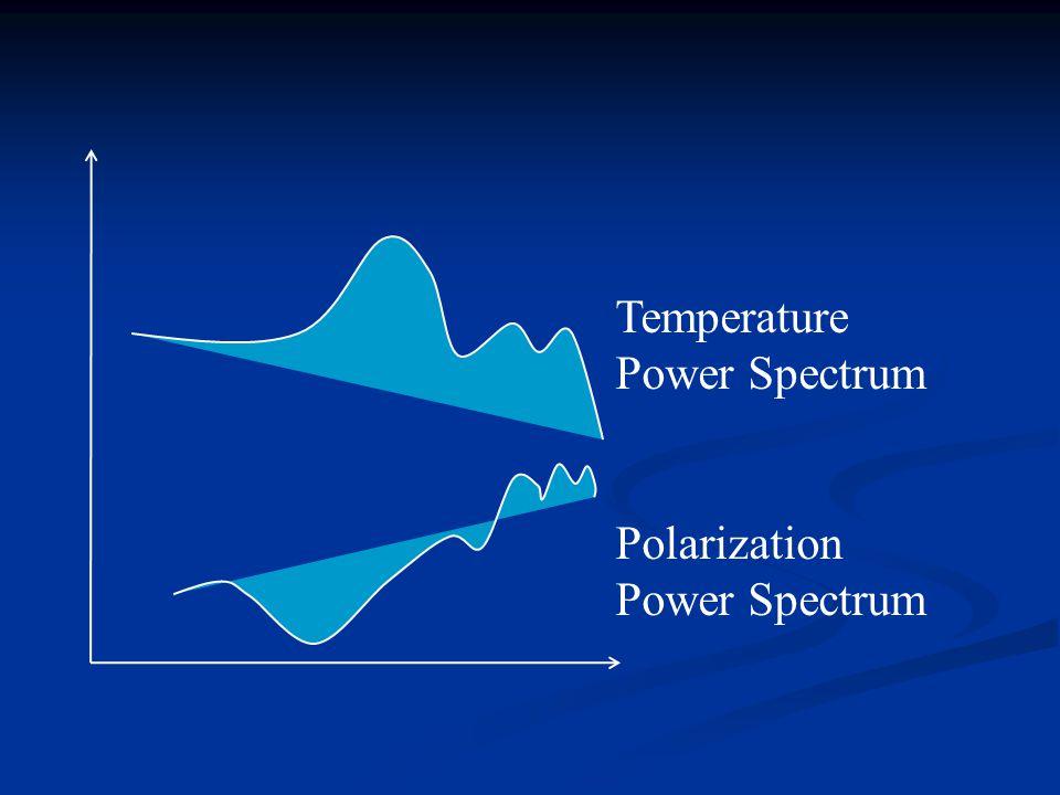 Temperature Power Spectrum Polarization Power Spectrum