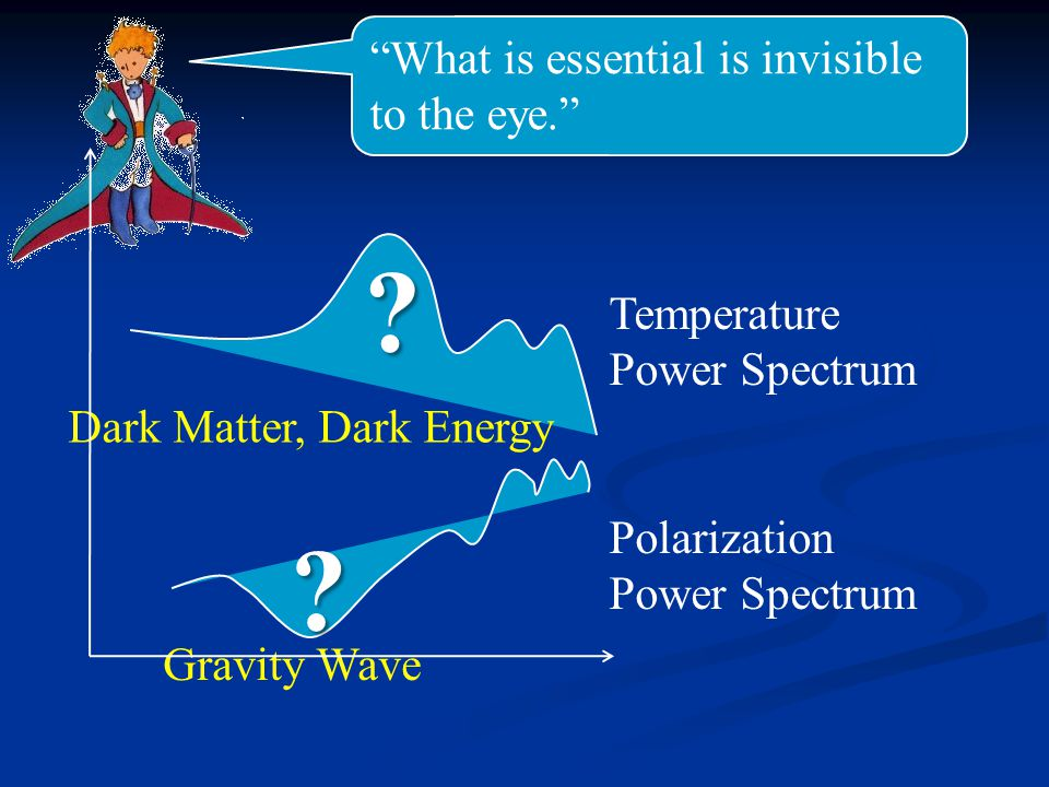 Temperature Power Spectrum Polarization Power Spectrum .
