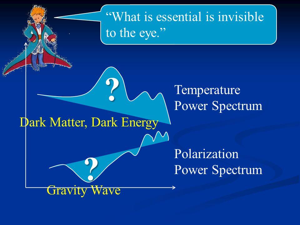 Temperature Power Spectrum Polarization Power Spectrum .