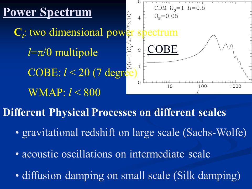 COBE Power Spectrum C l : two dimensional power spectrum l=  /  multipole COBE: l < 20 (7 degree) WMAP: l < 800 gravitational redshift on large scale (Sachs-Wolfe) acoustic oscillations on intermediate scale diffusion damping on small scale (Silk damping) Different Physical Processes on different scales
