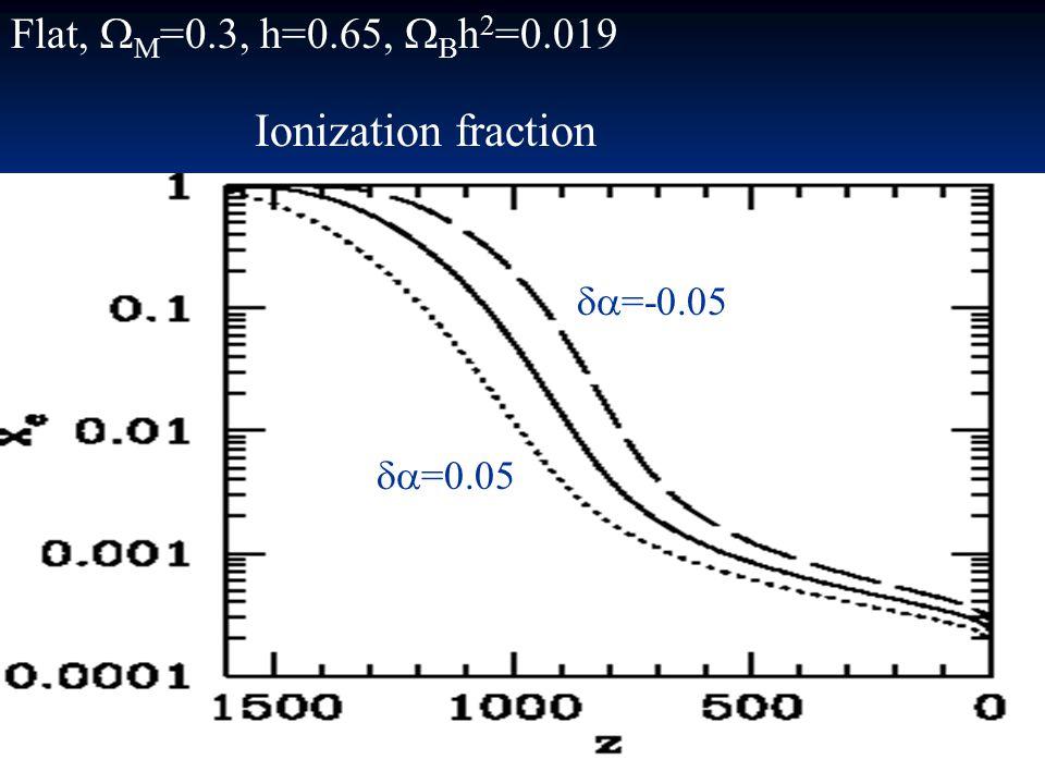  =0.05  =-0.05 Flat,  M =0.3, h=0.65,  B h 2 =0.019 Ionization fraction