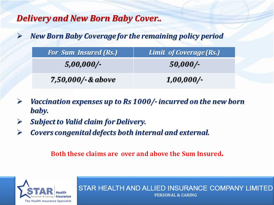 STAR HEALTH AND ALLIED INSURANCE COMPANY LIMITED PERSONAL & CARING STAR HEALTH AND ALLIED INSURANCE COMPANY LIMITED PERSONAL & CARING For Sum Insured (Rs.) Limit of Coverage (Rs.) 5,00,000/-50,000/- 7,50,000/- & above 1,00,000/- Delivery and New Born Baby Cover..