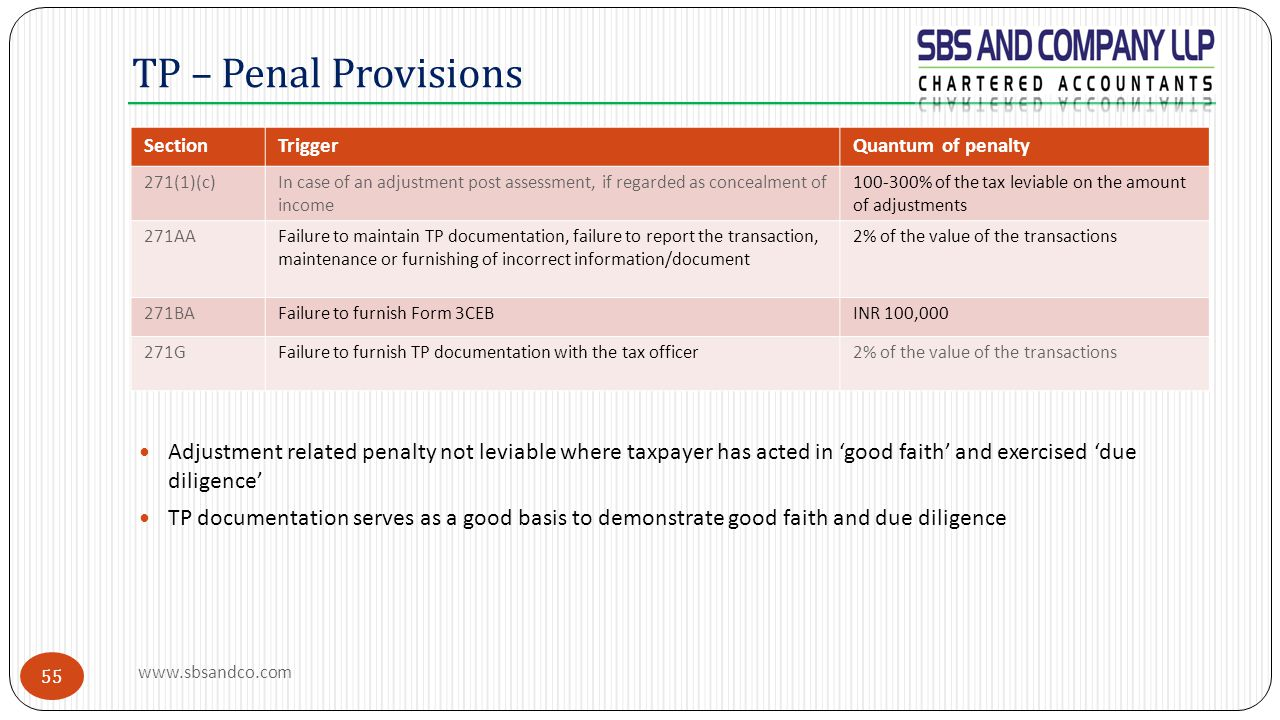 TP – Penal Provisions Adjustment related penalty not leviable where taxpayer has acted in 'good faith' and exercised 'due diligence' TP documentation