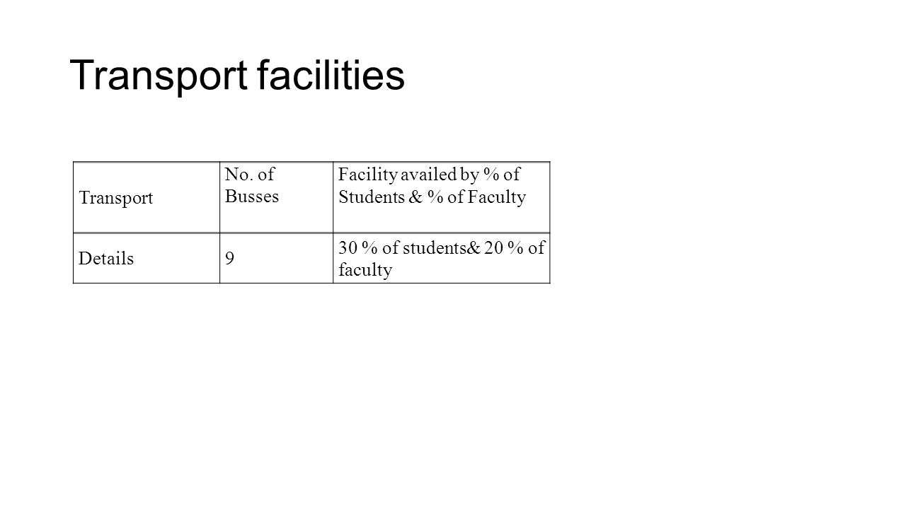 Transport facilities Transport No. of Busses Facility availed by % of Students & % of Faculty Details9 30 % of students& 20 % of faculty