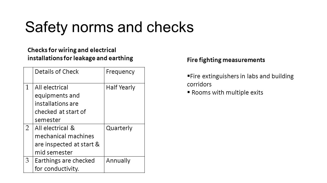 Safety norms and checks Details of CheckFrequency 1 All electrical equipments and installations are checked at start of semester Half Yearly 2 All ele