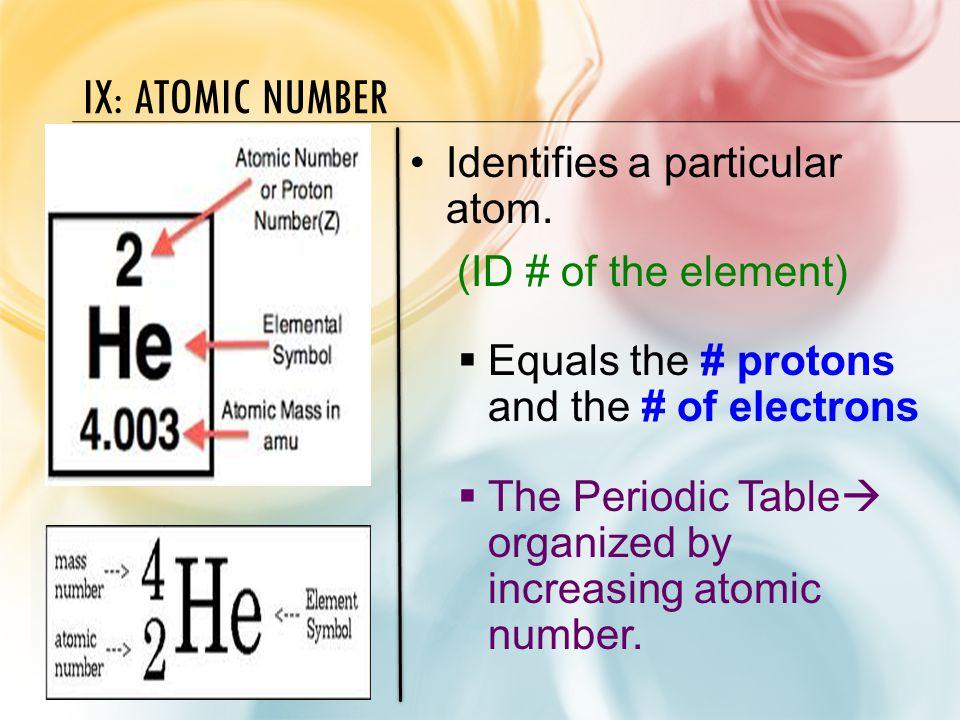 IX: ATOMIC NUMBER Identifies a particular atom.