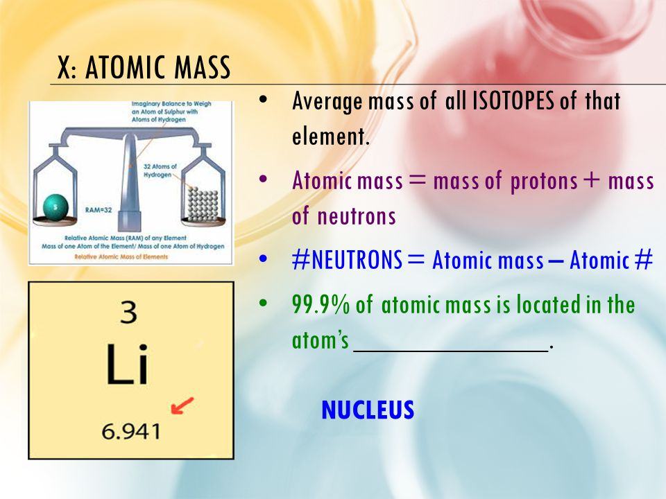 X: ATOMIC MASS Average mass of all ISOTOPES of that element.