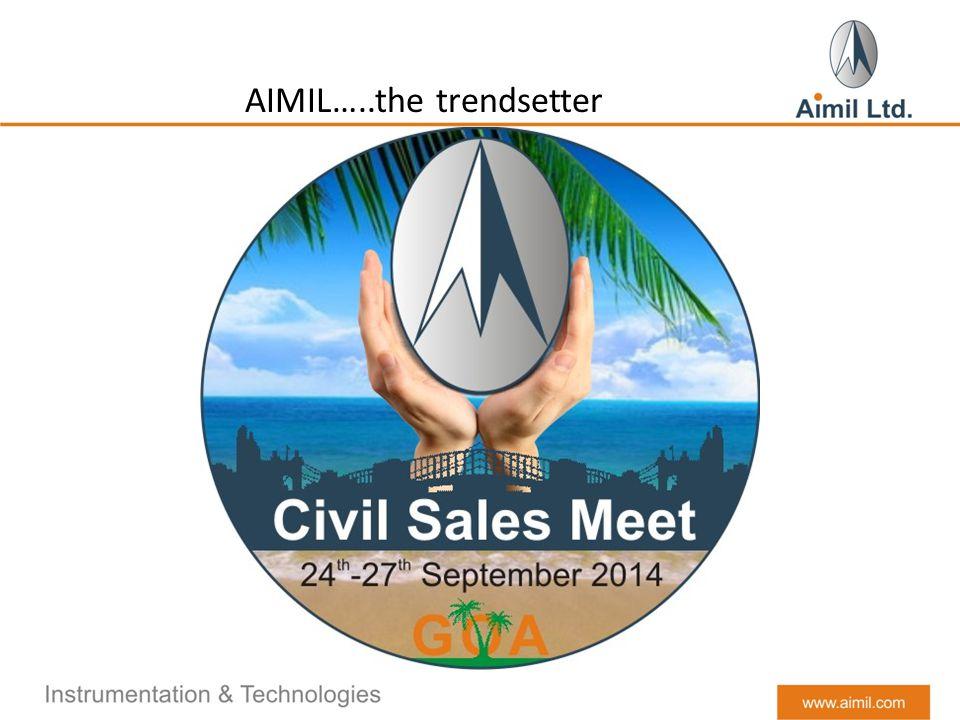 AIMIL…..the trendsetter