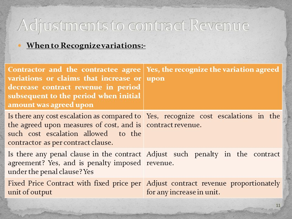 When to Recognize variations:- Contractor and the contractee agree variations or claims that increase or decrease contract revenue in period subsequen