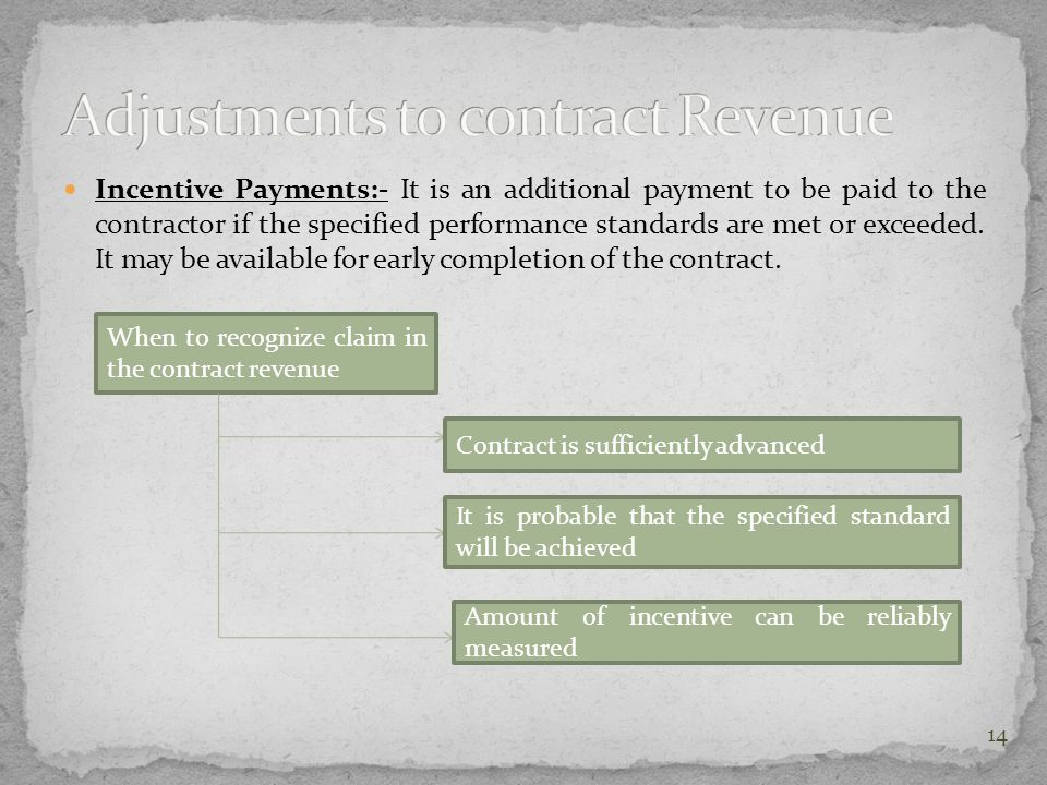 Incentive Payments:- It is an additional payment to be paid to the contractor if the specified performance standards are met or exceeded. It may be av
