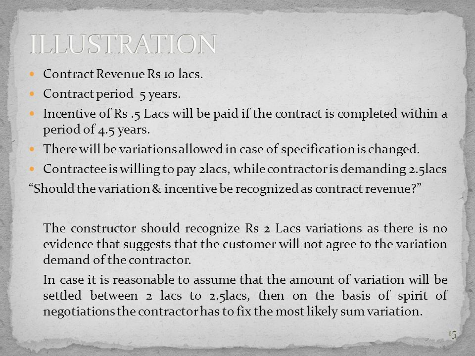 Contract Revenue Rs 10 lacs. Contract period 5 years. Incentive of Rs.5 Lacs will be paid if the contract is completed within a period of 4.5 years. T