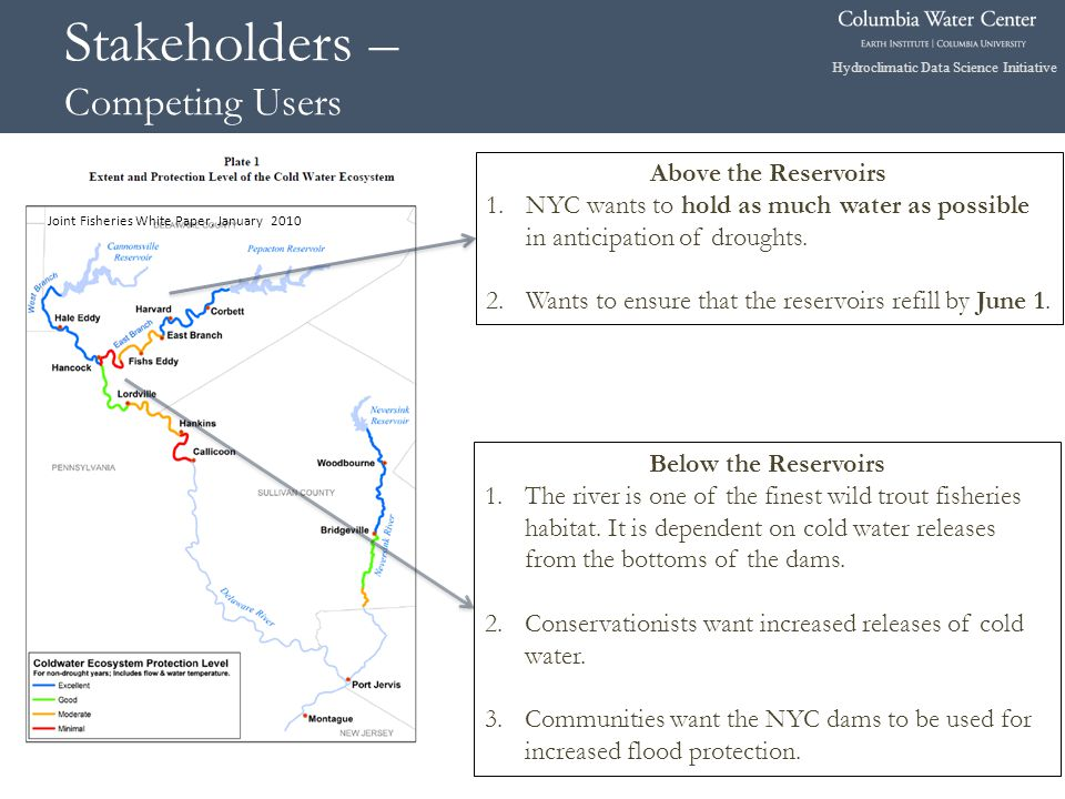 Hydroclimatic Data Science Initiative Stakeholders – Competing Users Joint Fisheries White Paper, January 2010 Above the Reservoirs 1.NYC wants to hold as much water as possible in anticipation of droughts.