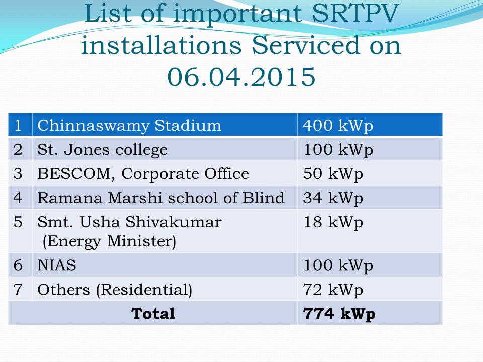 List of important SRTPV installations Serviced on 06.04.2015 1Chinnaswamy Stadium400 kWp 2St. Jones college100 kWp 3BESCOM, Corporate Office50 kWp 4Ra