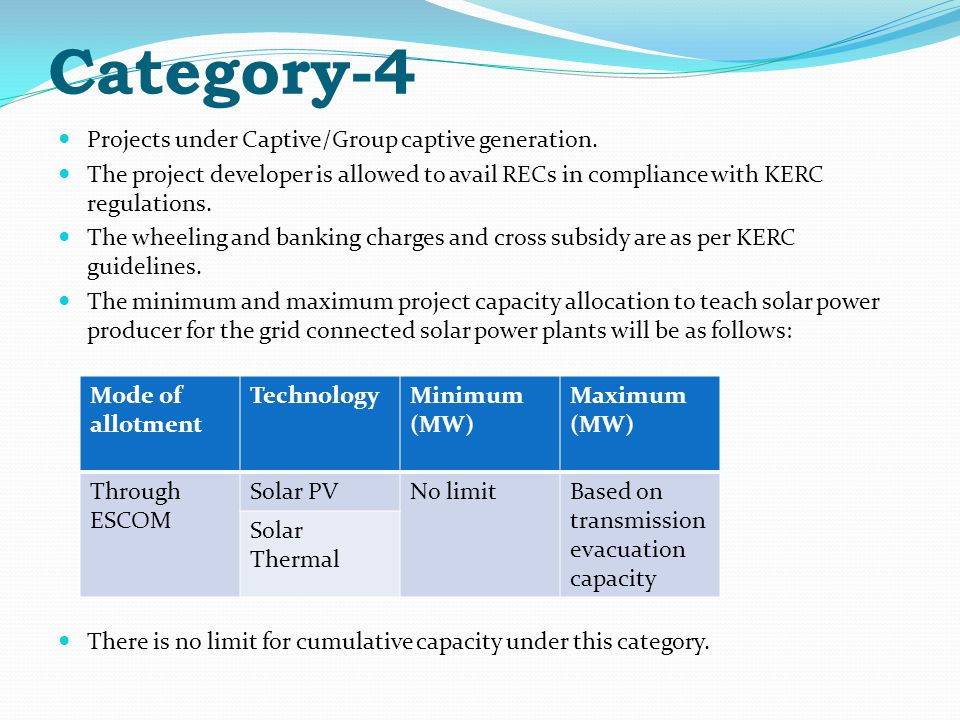 Category-4 Projects under Captive/Group captive generation. The project developer is allowed to avail RECs in compliance with KERC regulations. The wh