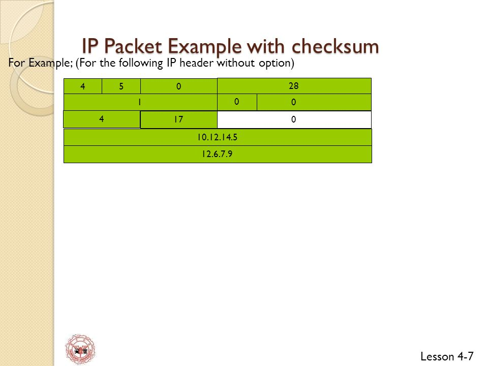 Lesson 4-8 資 管 Fragmentation in IPv4 protocolMTU Hyperchannel65,535 Token ring (16Mbps) 17,914 Token ring (4Mbps)4,464 FDDI4,352 Ethernet1,500 X.25576 PPP296 IP datagram MTU in a frameHeaderTrailer Fields related to fragmentation (router to host) Identification: source host mark this fields Flags: three bits, xDM, D stands for don't fragment (1), M stands for more fragments, 0 means the last or only fragment.