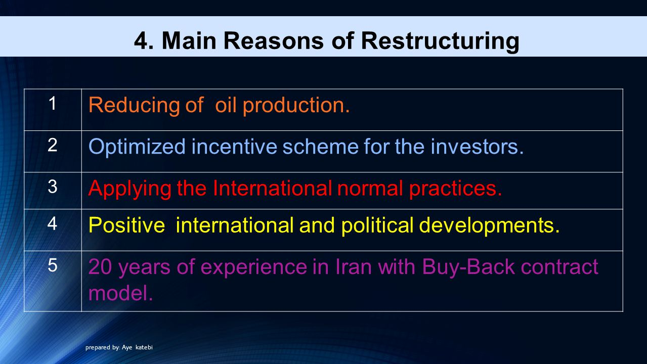 1 Reducing of oil production.2 Optimized incentive scheme for the investors.