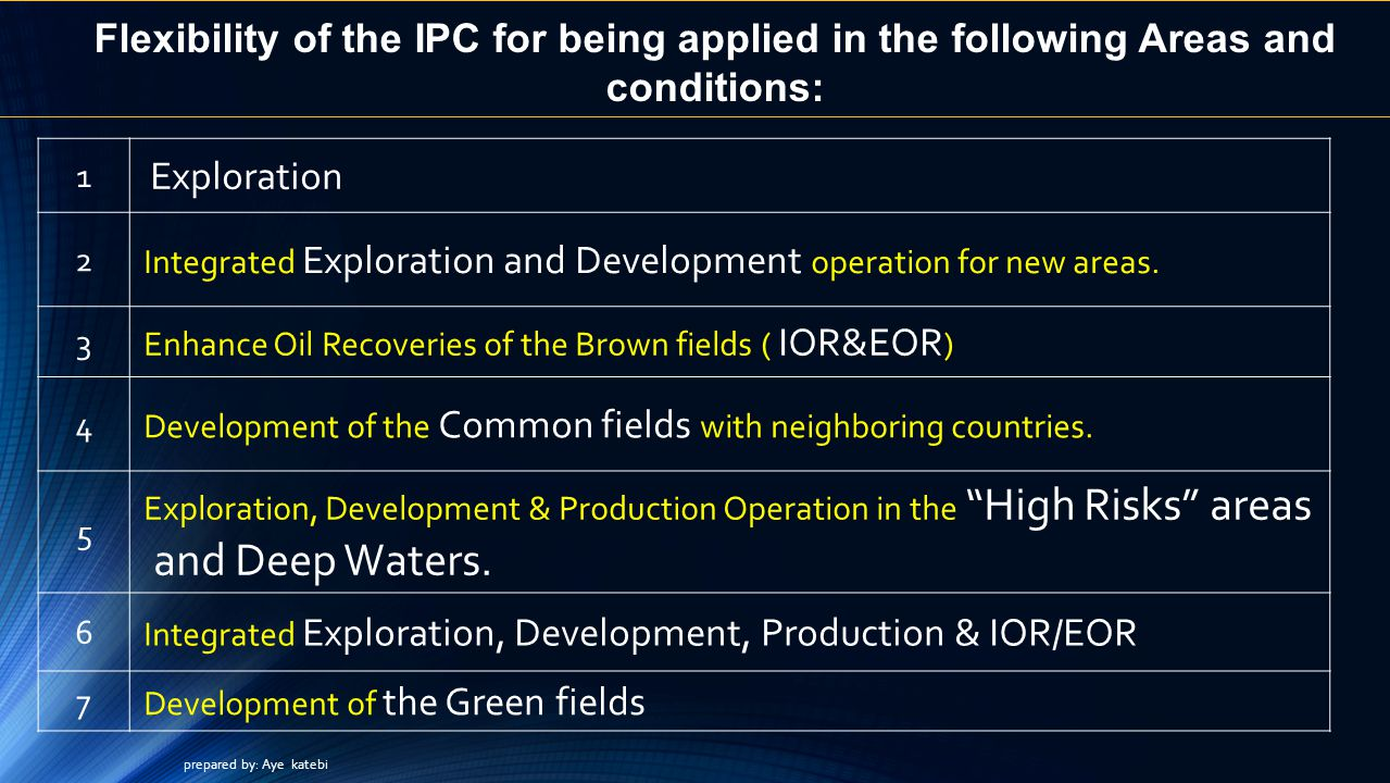Flexibility of the IPC for being applied in the following Areas and conditions: 1 Exploration 2 Integrated Exploration and Development operation for new areas.