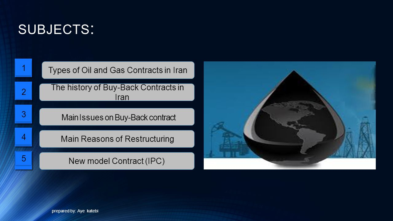 SUBJECTS : prepared by: Aye katebi Types of Oil and Gas Contracts in Iran The history of Buy-Back Contracts in Iran Main Issues on Buy-Back contract Main Reasons of Restructuring New model Contract (IPC)