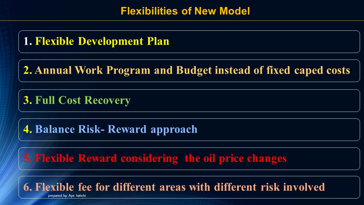 Flexibilities of New Model 1.Flexible Development Plan2.