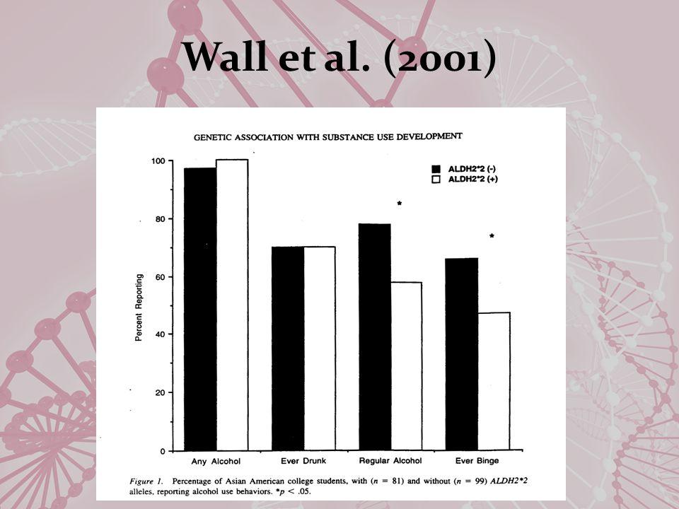 Wall et al. (2001)