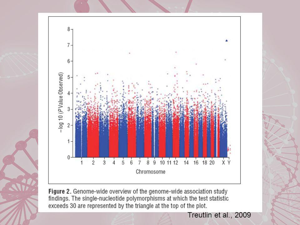 Treutlin et al., 2009