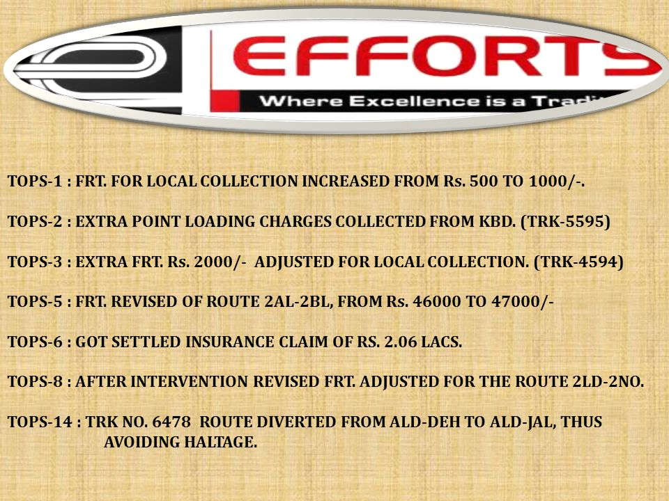 TOPS-1 : FRT. FOR LOCAL COLLECTION INCREASED FROM Rs.