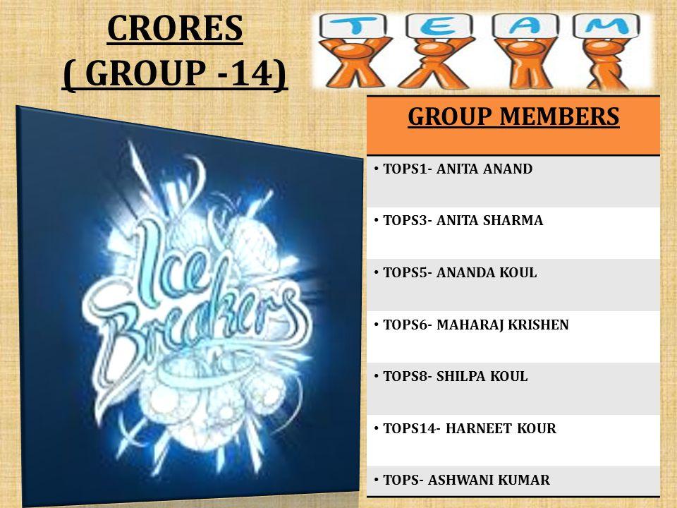 CRORES ( GROUP -14) GROUP MEMBERS TOPS1- ANITA ANAND TOPS3- ANITA SHARMA TOPS5- ANANDA KOUL TOPS6- MAHARAJ KRISHEN TOPS8- SHILPA KOUL TOPS14- HARNEET KOUR TOPS- ASHWANI KUMAR