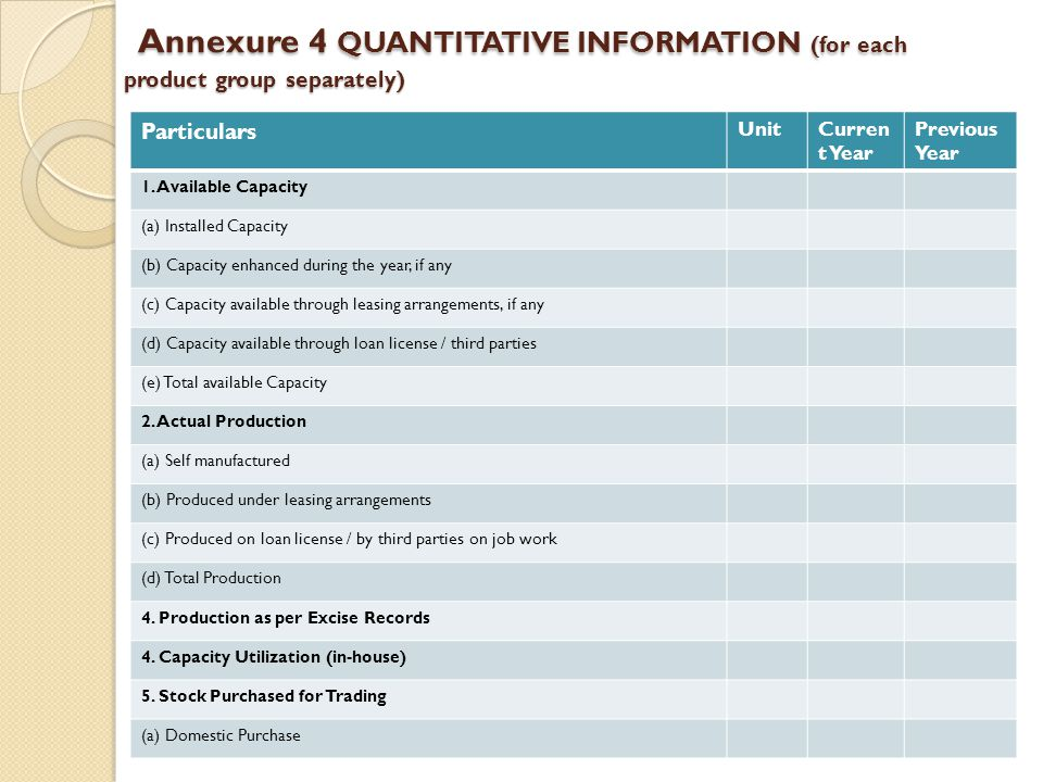 Annexure 4 QUANTITATIVE INFORMATION (for each product group separately) Annexure 4 QUANTITATIVE INFORMATION (for each product group separately) Particulars UnitCurren t Year Previous Year 1.