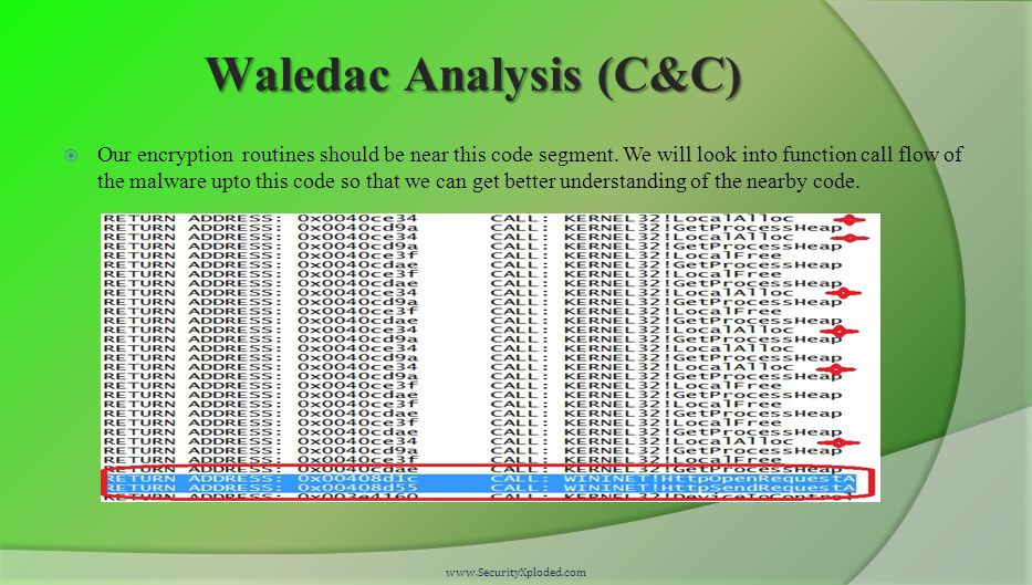 Waledac Analysis (C&C)  Our encryption routines should be near this code segment.