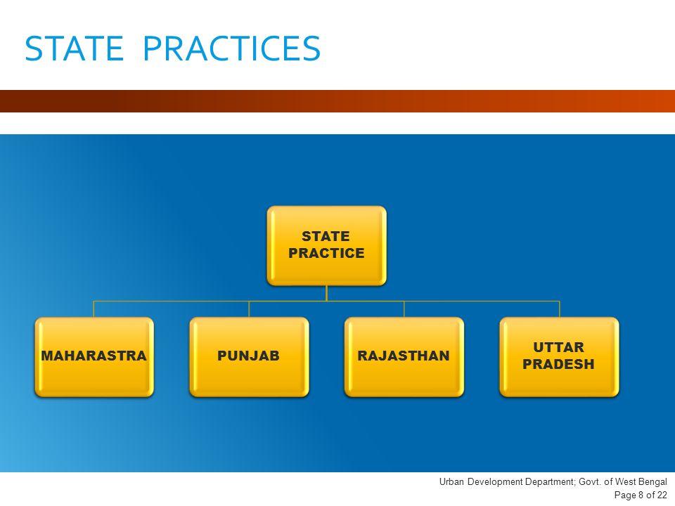 STATE PRACTICES STATE PRACTICE MAHARASTRAPUNJABRAJASTHAN UTTAR PRADESH Urban Development Department; Govt.