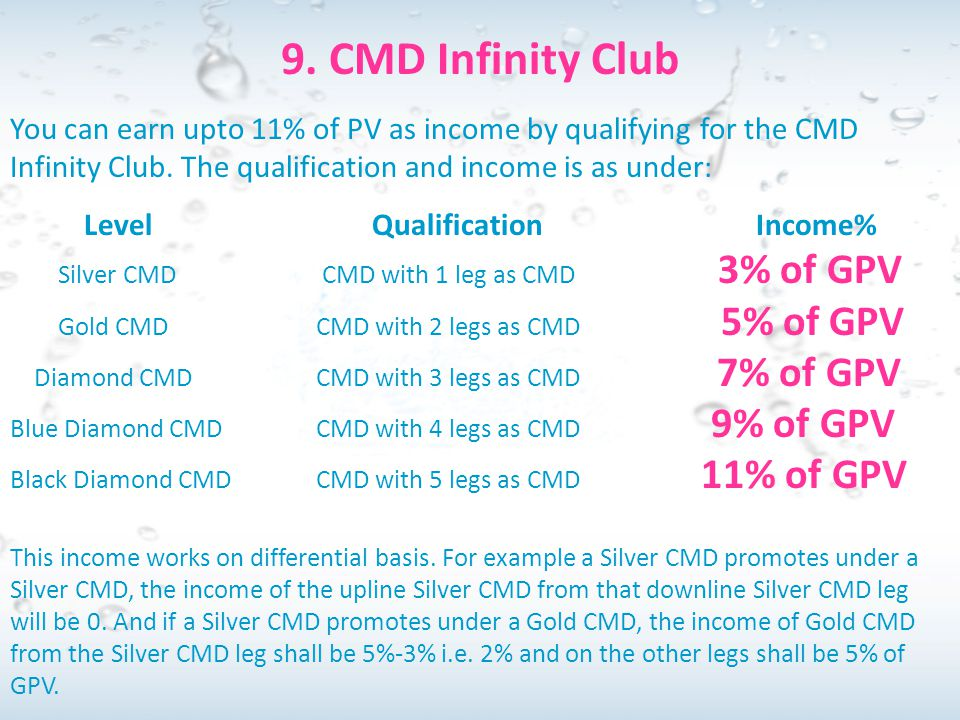 9. CMD Infinity Club You can earn upto 11% of PV as income by qualifying for the CMD Infinity Club. The qualification and income is as under: LevelQua